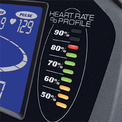 spiritfitness baltic ellipticals - heart rate profile